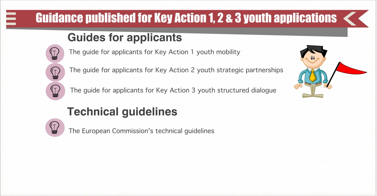 Guidance published for Key Action 1, 2 & 3 youth applications